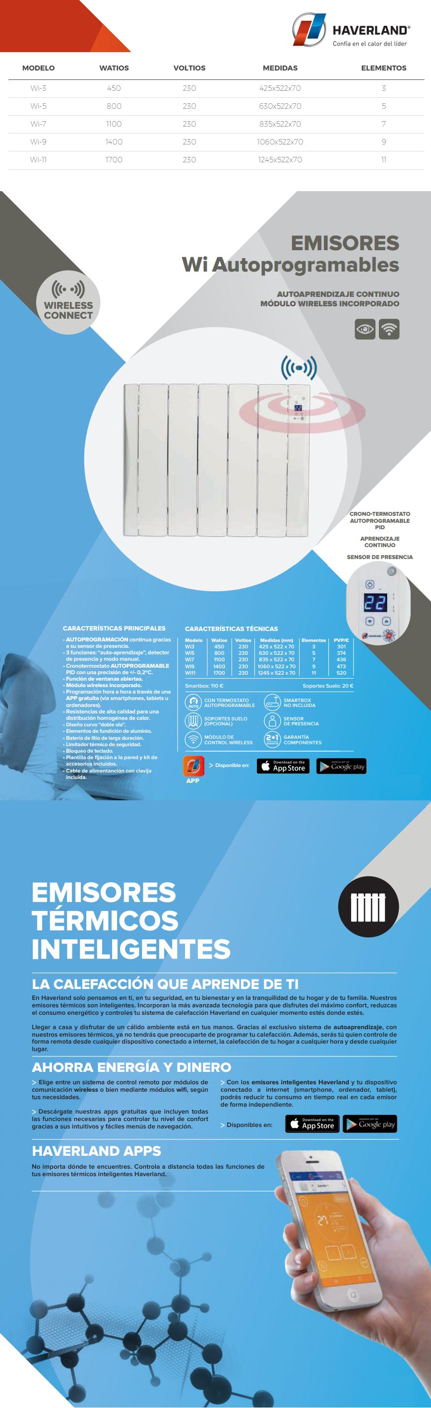 Emisor t rmico wi haverland de bajo consumo - Emisores termicos de bajo consumo ...