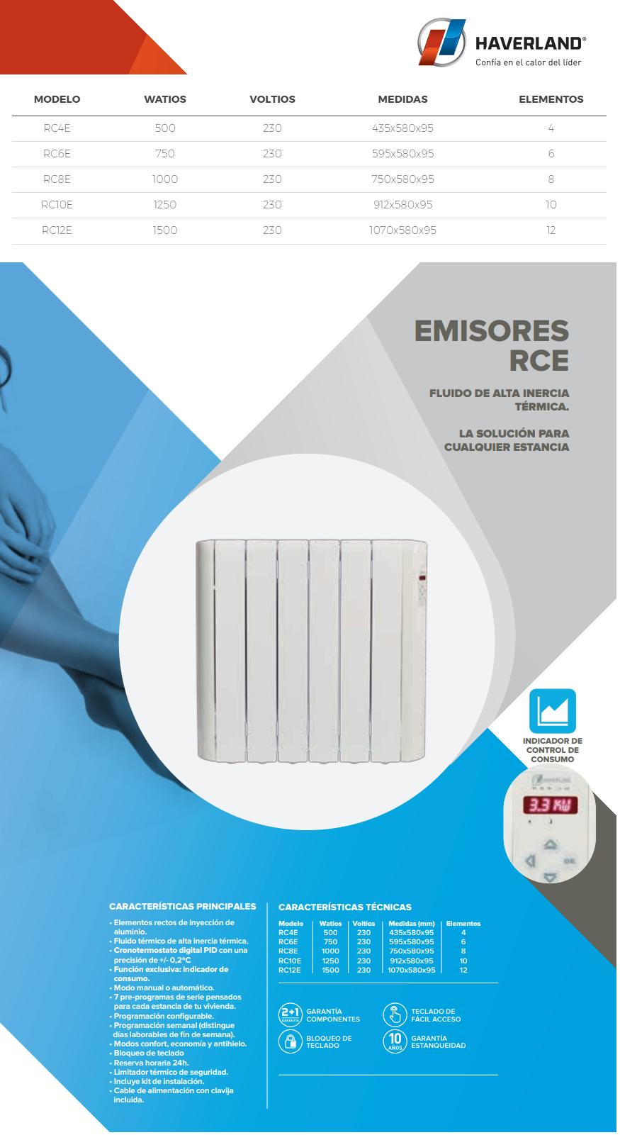 500w rce emisor t rmico haverland rc 4 e for Calor azul consumo mensual