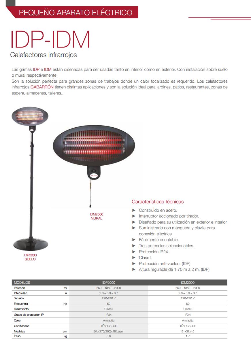 Idm 2000 mural calefactor infrarrojos elnur gabarr n for Calefactor mural electrico
